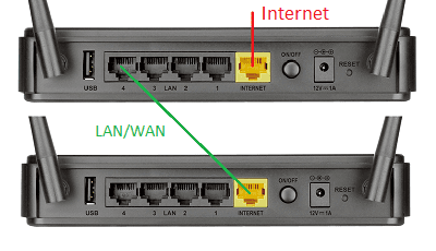LAN/LAN connection