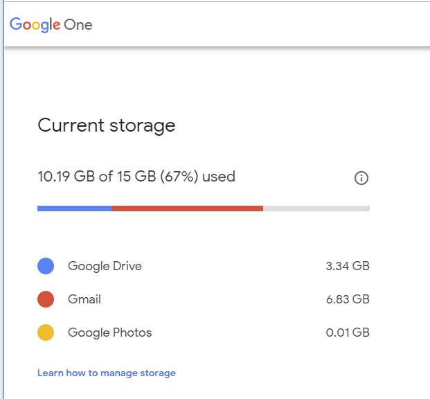 Google Drive. Current Storrage