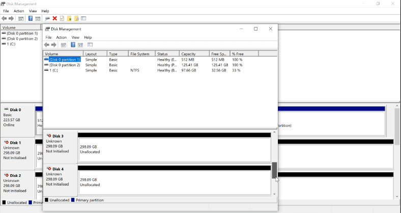 The disk space is unallocated.