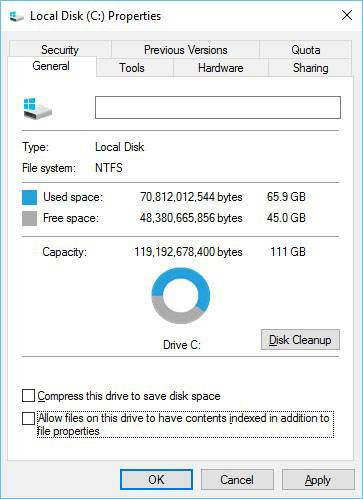 Local Disk (C:) Properties