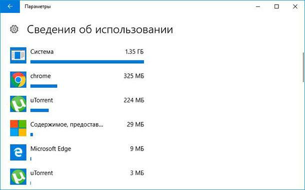usage-information.jpg