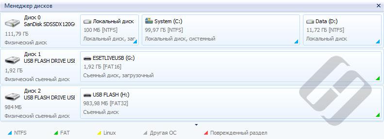 Hetman NTFS Recovery – менеджер дисков