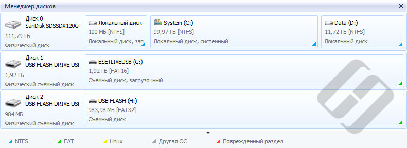 Hetman Partition Recovery – менеджер дисков